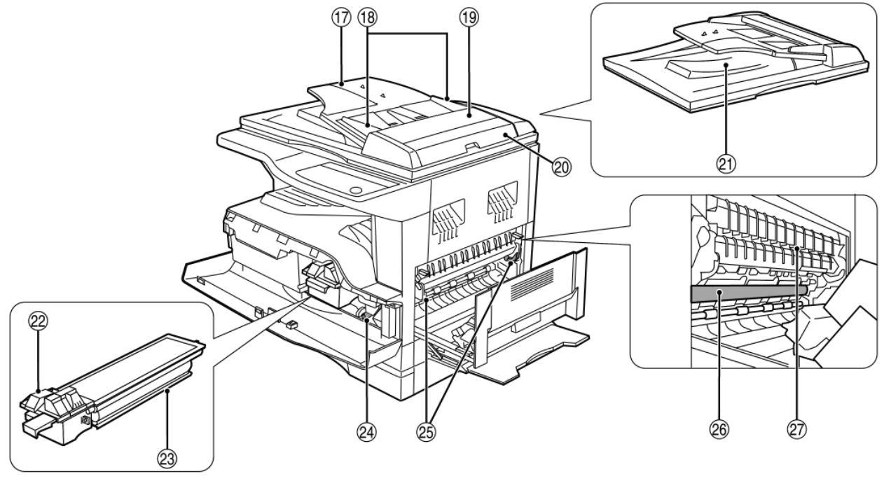 نام اجزاء و عملکرد دستگاه کپی شارپ AR1118